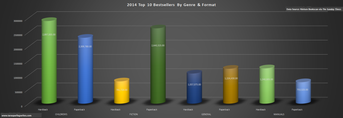 2014 Bestseller Book Data To Sink Your Teeth Into